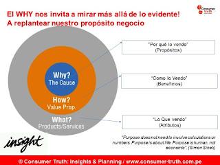 http://neuronegociosconsulting.blogspot.pe/