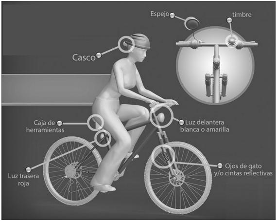 Elementos seguridad bicicleta