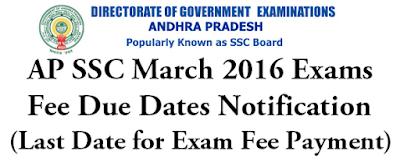 AP SSC, Exam Fee Dates, Last Date