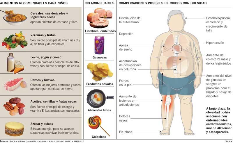 Profesora evelyn palma inzulza - Alimentos que evitan el cancer ...