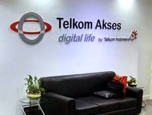 Telkom Akses