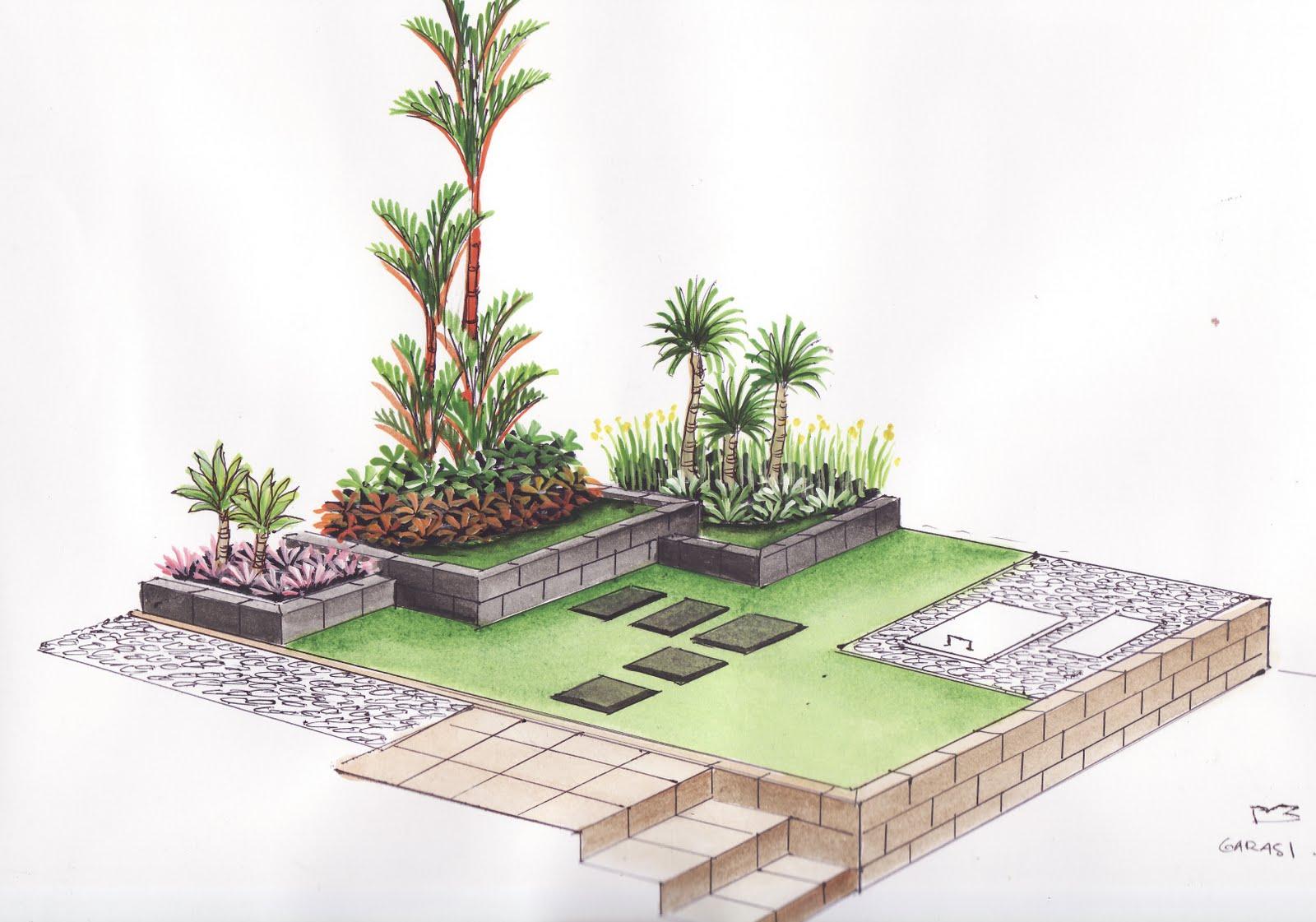 Minimalist home garden ideas