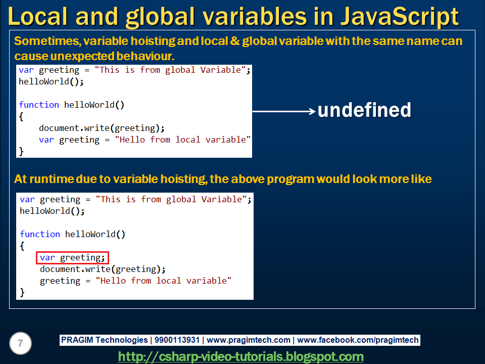 javascript how to create a global variable