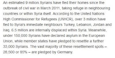 http://syrianrefugees.eu/