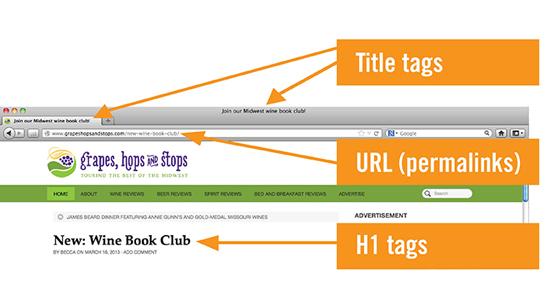 Penggunaan keyword pada tajuk, URL dan H1 tag