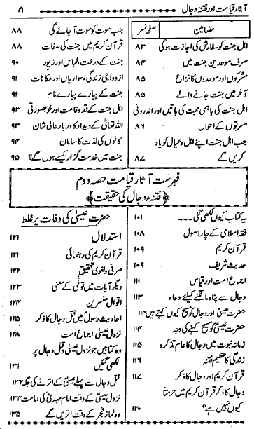 Aasaar-e-Qayamat Aur Fitna-e-Dajjal Ki Haqiqat pdf