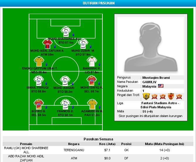 Nak sertai liga fantasi ini klik Liga Fantasi Piala Malaysia