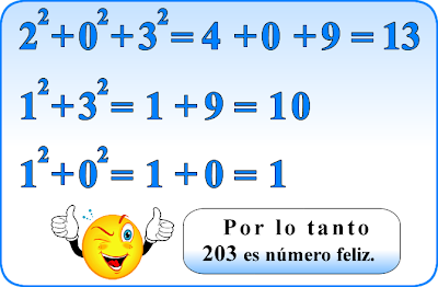 Clases de números, Curiosidades numéricas, Curiosidades de números, Número Feliz, Tipos de números