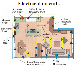 Electrical Wiring Diagrams For Mobile Homes. Pics Photos ...