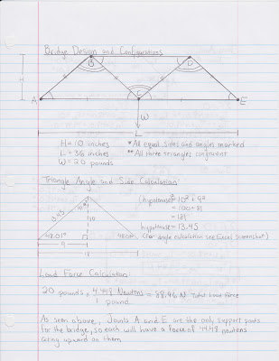 How To Calculate Barn Roof Trusses Section Sheds