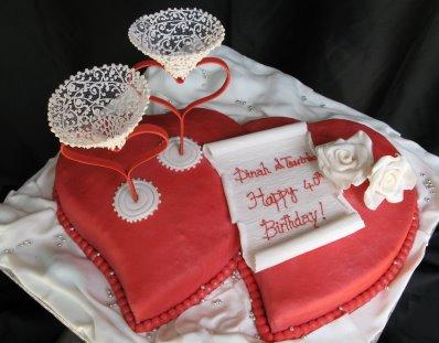 Birthday Gift Ideas Gifts For Wife Romantic Special