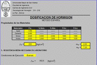 Dosificación del hormigón - Metodo Español