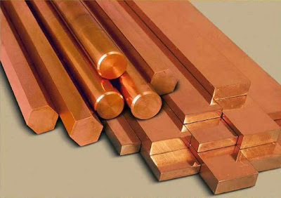 Commodity copper