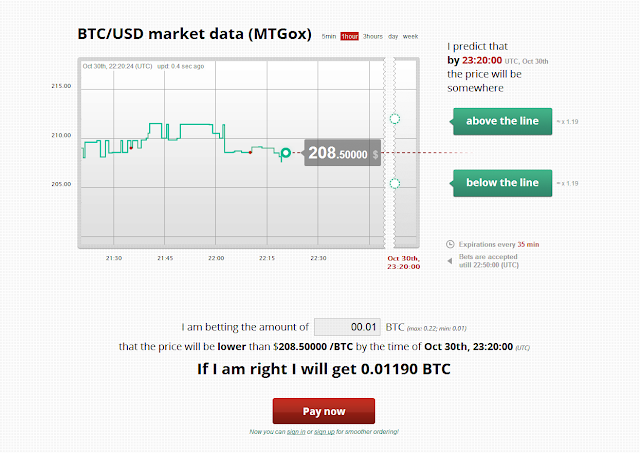 Can i trade bitcoin options