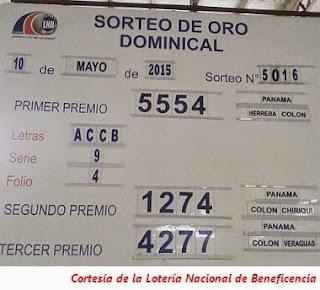 sorteo-domingo-10-de-mayo-2015-loteria-nacional-de-panama-tablero