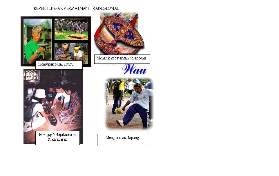 permainan tradisional juga di kenali sebagai permainan rakyat ...