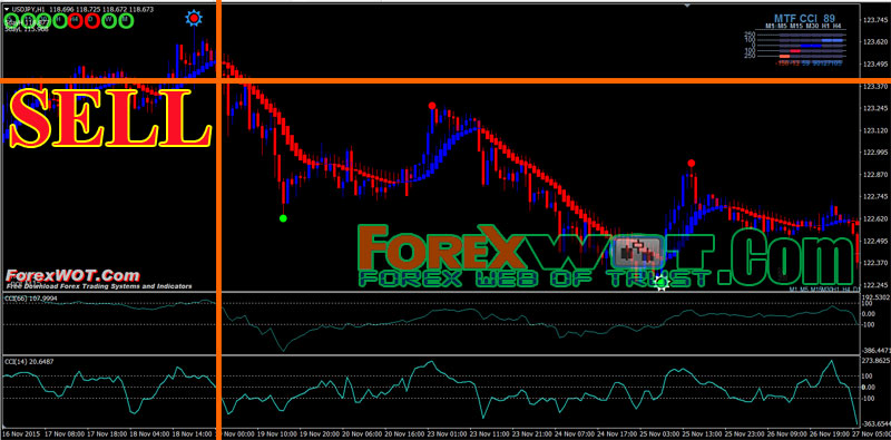 Forex trade log software