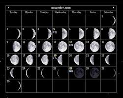 Tablas Lunares