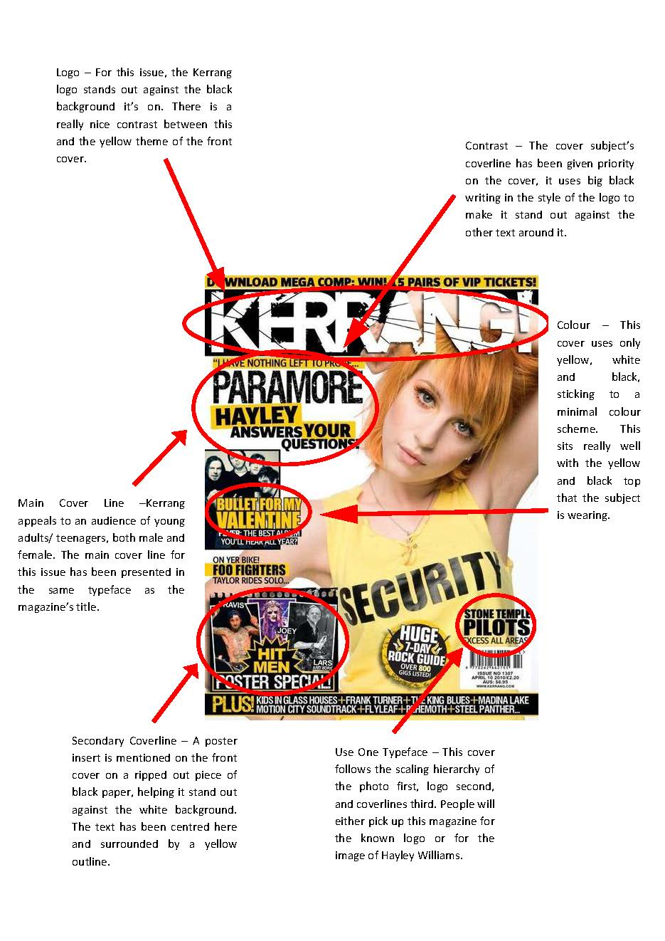 AS Media Blog: Anatomy of a Magazine Cover