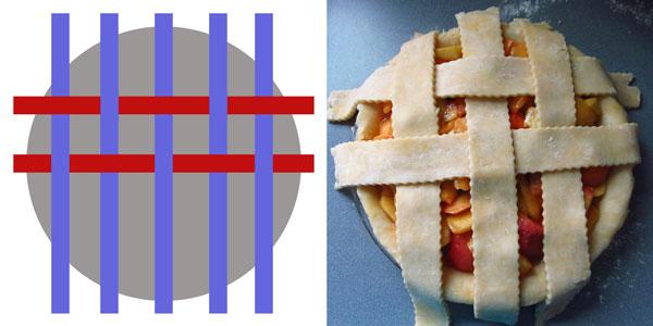 Two Horizontal Pie Crust Lattice
