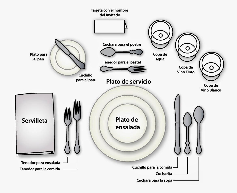 El budare del cega infograf as todo sobre vasos y copas for Como se pone la mesa