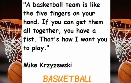inspirational basketball quotes quotesgram