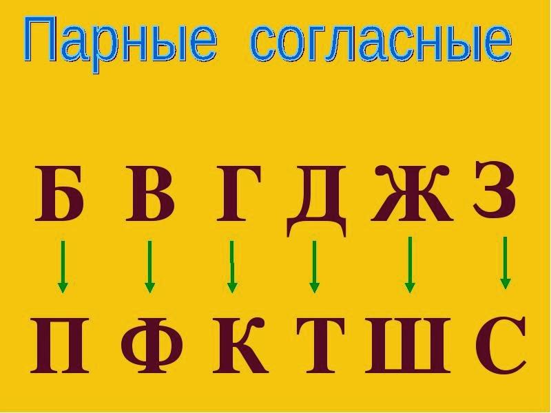 Буквы б фото