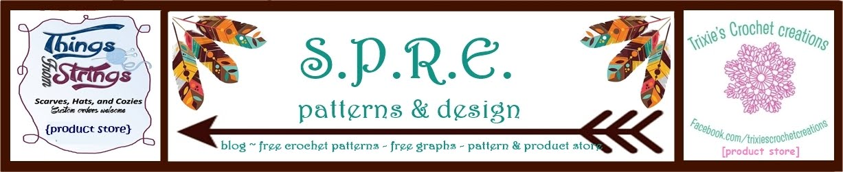SPRE: Patterns & Design
