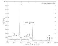 Auger Xray Spectroscopy3