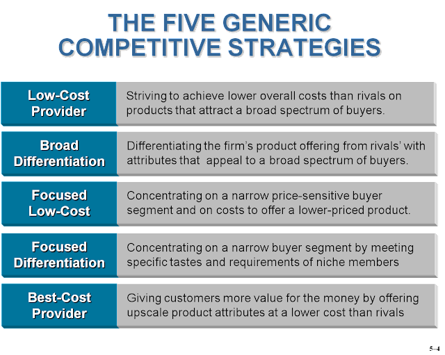 capstone and broad differentiation - differentiation strategy with a product life cycle focus - broad cost leader - broad differentiation who owns the capstone simulation.