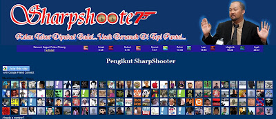 blog sharp shooter amizudin ahmat