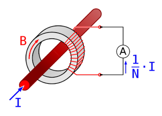 Principio di funzionamento di una pinza amperometrica