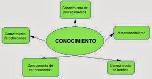 LA REPRESENTACIÓN DEL CONOCIMIENTO Y LA INFORMACIÓN