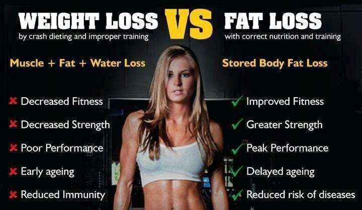 How to lose belly fat fast in 20 days