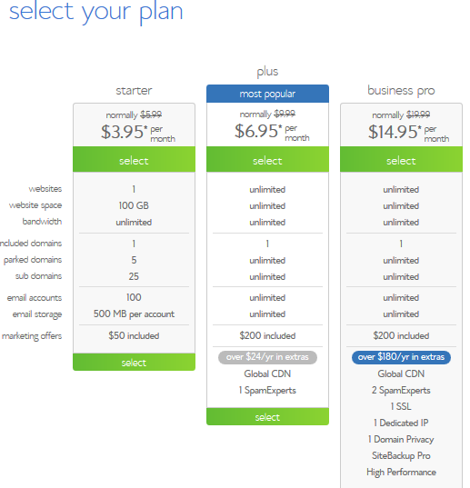 choose plans bluehost