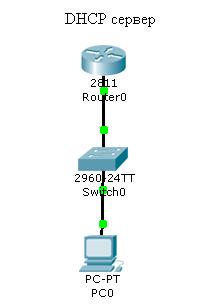 Сеть с DHCP сервером