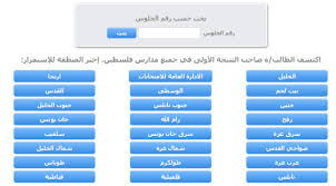 results Palestinian guideline certificate secondary