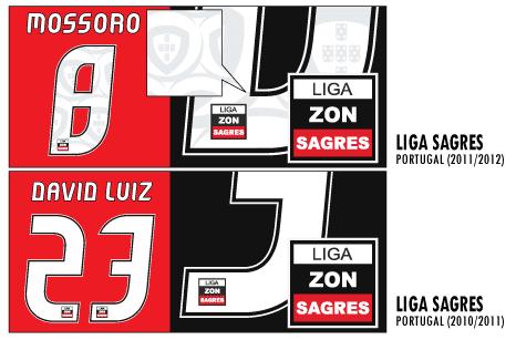 Liga Sagres 2013-14 kits Font