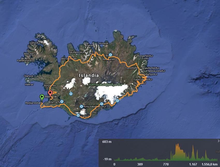 Pedaleando en Islandia