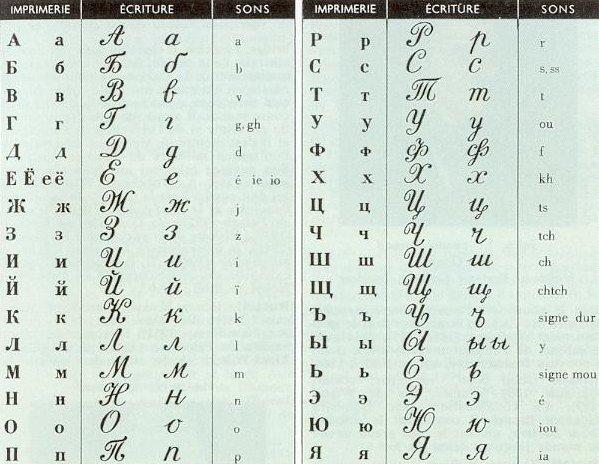 Assez Lettre Alphabet Pour Tatouage BG45