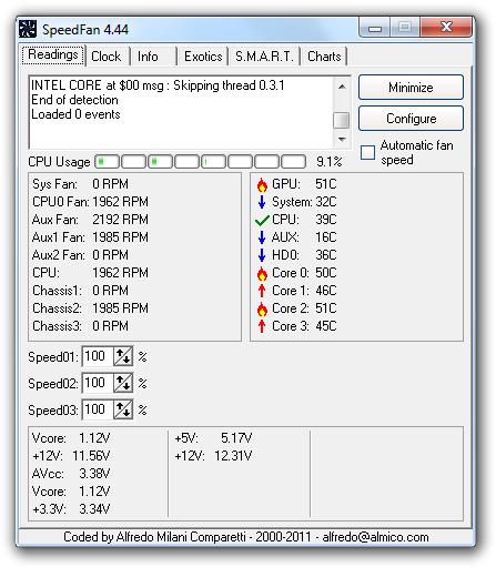 Cegah Komputer Blue Screen Karena Kepanasan