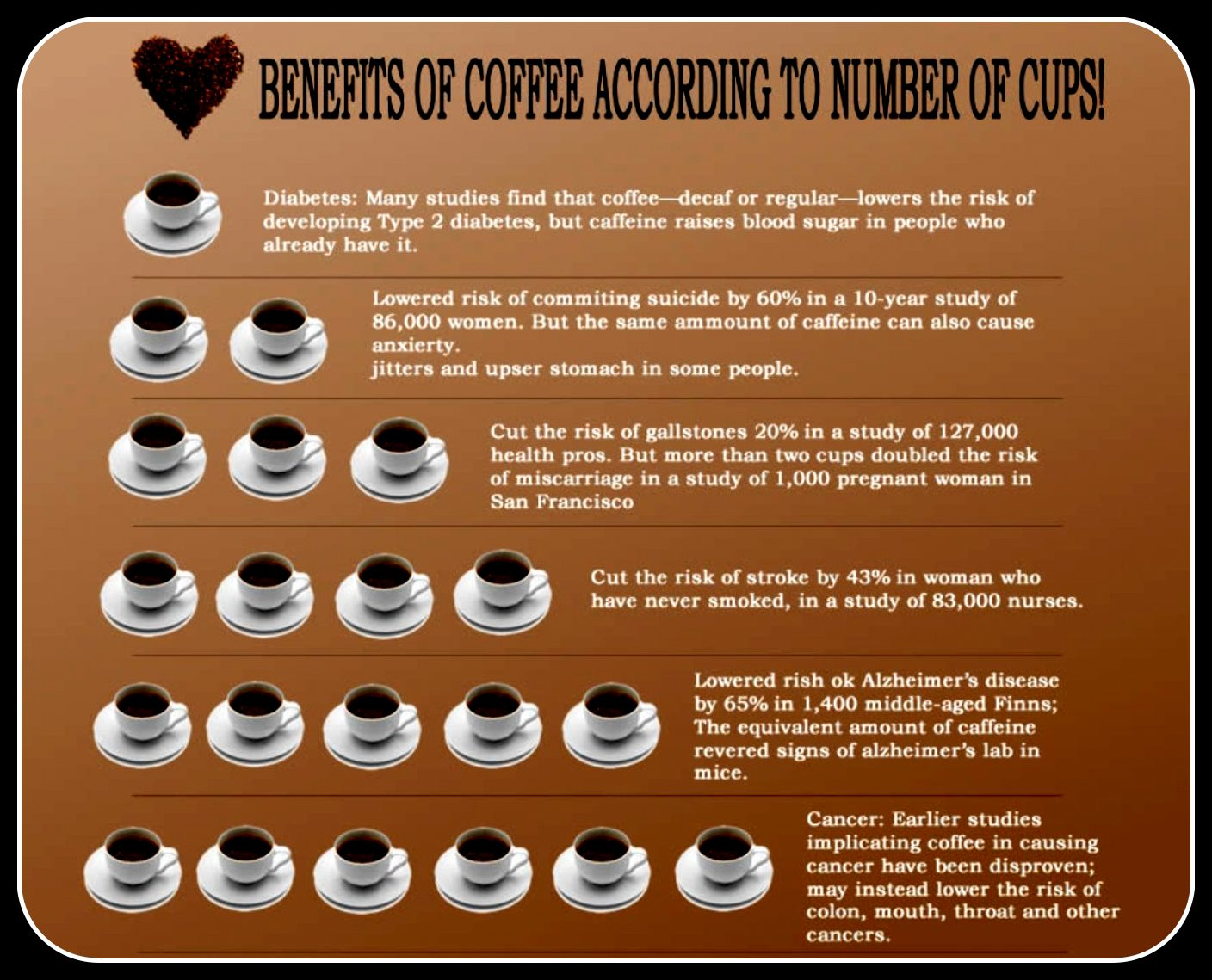 Health Benefits of Coffee3 Image Result For Health Benefits Of Coffee