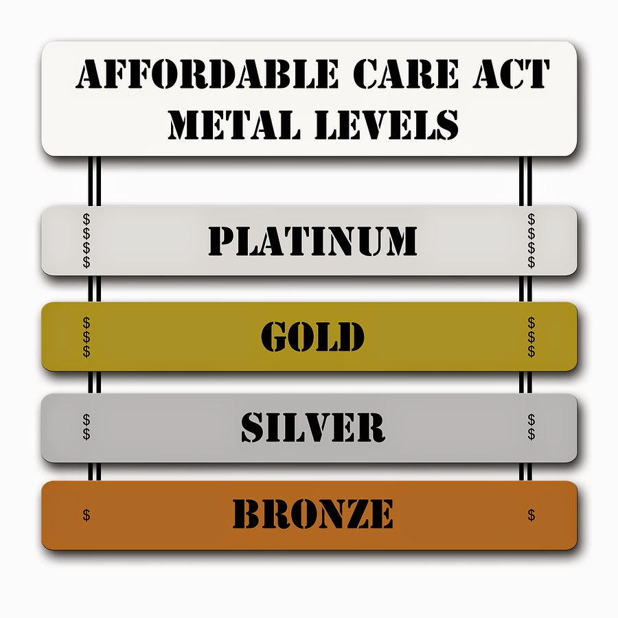 affordable care act The affordable care act, also known as the health care law, was created to expand access to coverage, control health care costs and improve health care quality and.