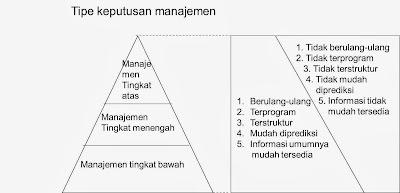 Sistem Informasi Manajemen-02