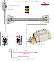 conmutadas para tubos fluorescente