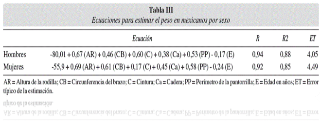 Estimaci n del peso en adultos mayores a partir de medidas for Medidas antropometricas pdf