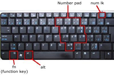 А где находится клавиша numlock