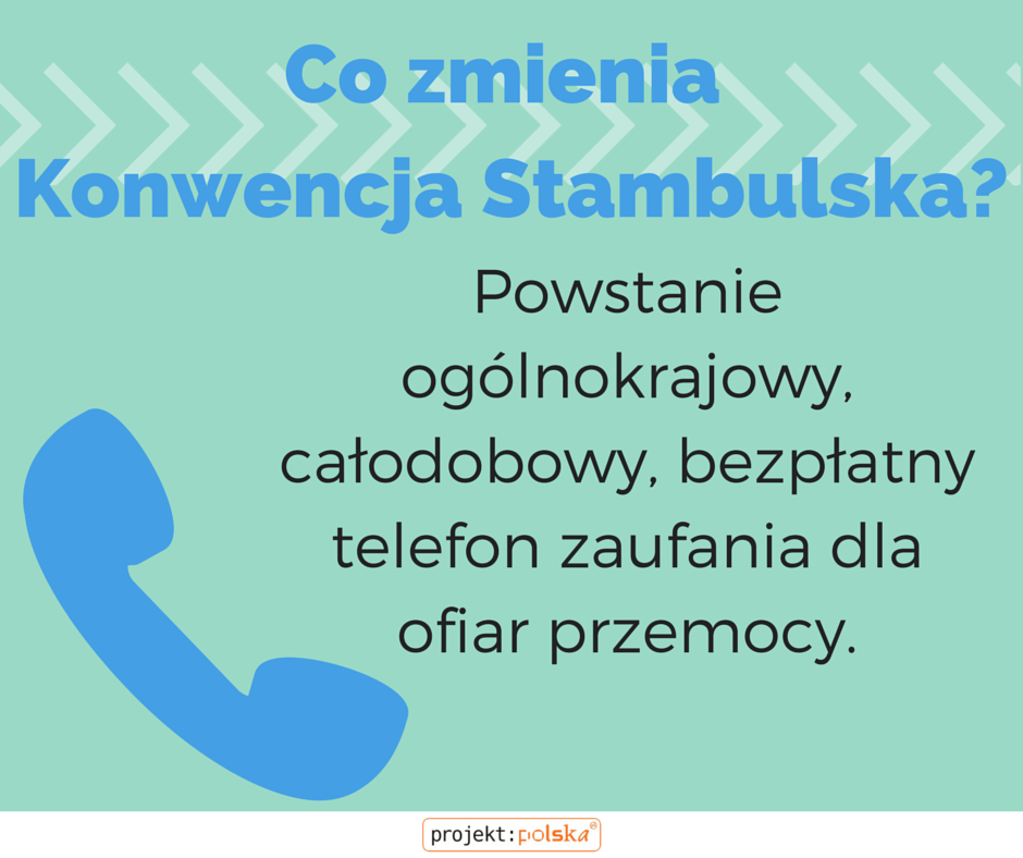 Konwencja telefon pomoc