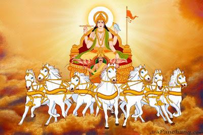 भगवान भास्कर अपने पुत्र शनि से मिलने स्वयं उसके घर जाते