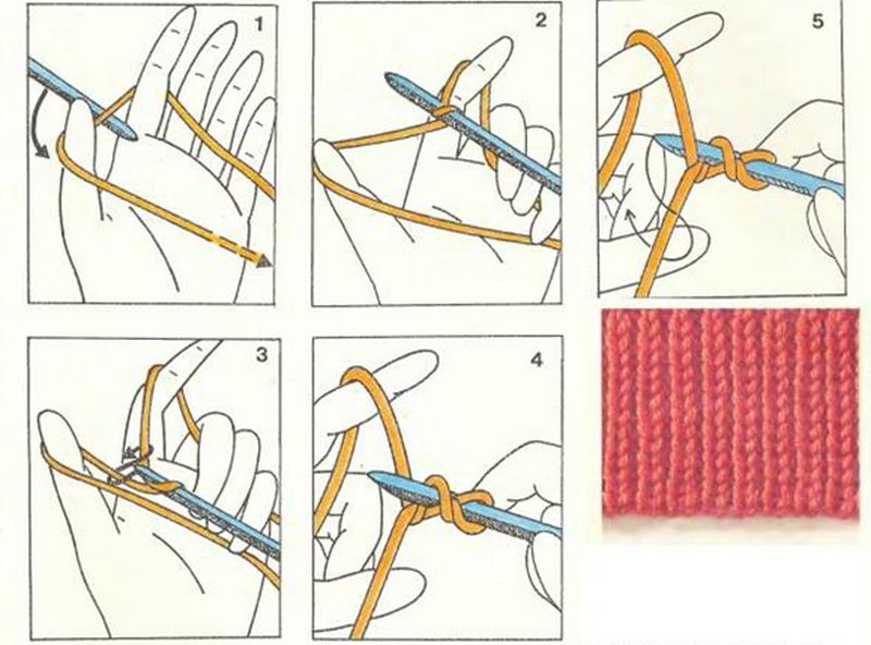 Вязание спицами Описания к моделям, схемы